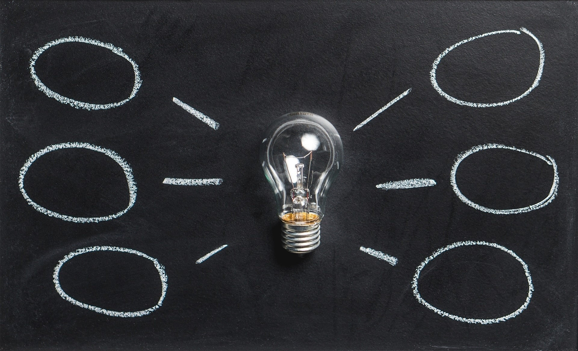 What is the Process of Manpower Planning - ilearnlot